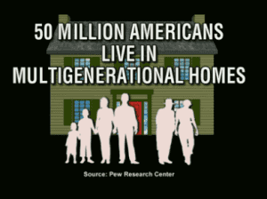 Multi Generational Homes Henderson Real Estate